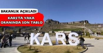 Kars'ta Vaka Oranında Son Tablo Açıklandı
