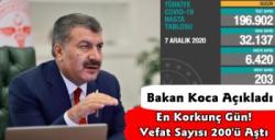 Türkiye'de Günlük Koronavirüsten Ölenlerin Sayısı Yükseliyor