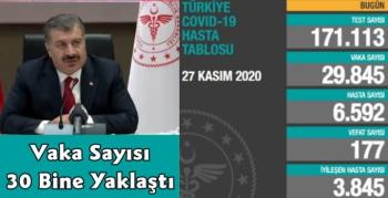 Türkiye'de Günlük Vaka Sayısı 30 Bine Yaklaştı