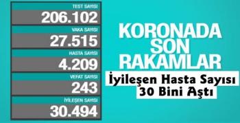Türkiye'de Koronavirüs Salgınında İlk Yaşandı