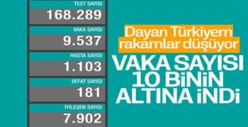 Türkiye'de Koronavirüs Tablosu'nda Umutlandıran Gelişme