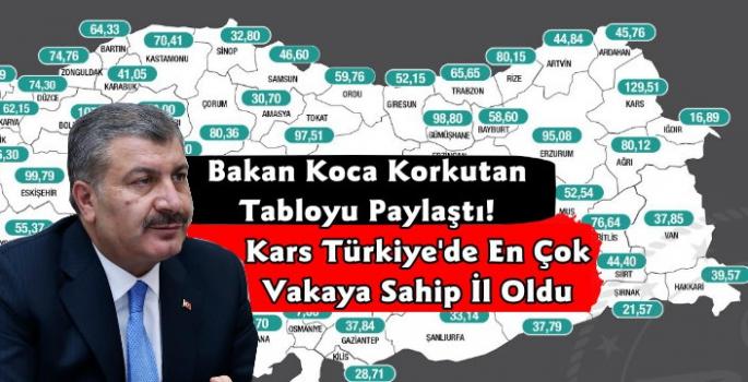 Kars Türkiye'de En Çok Vaka Görülen İl Oldu
